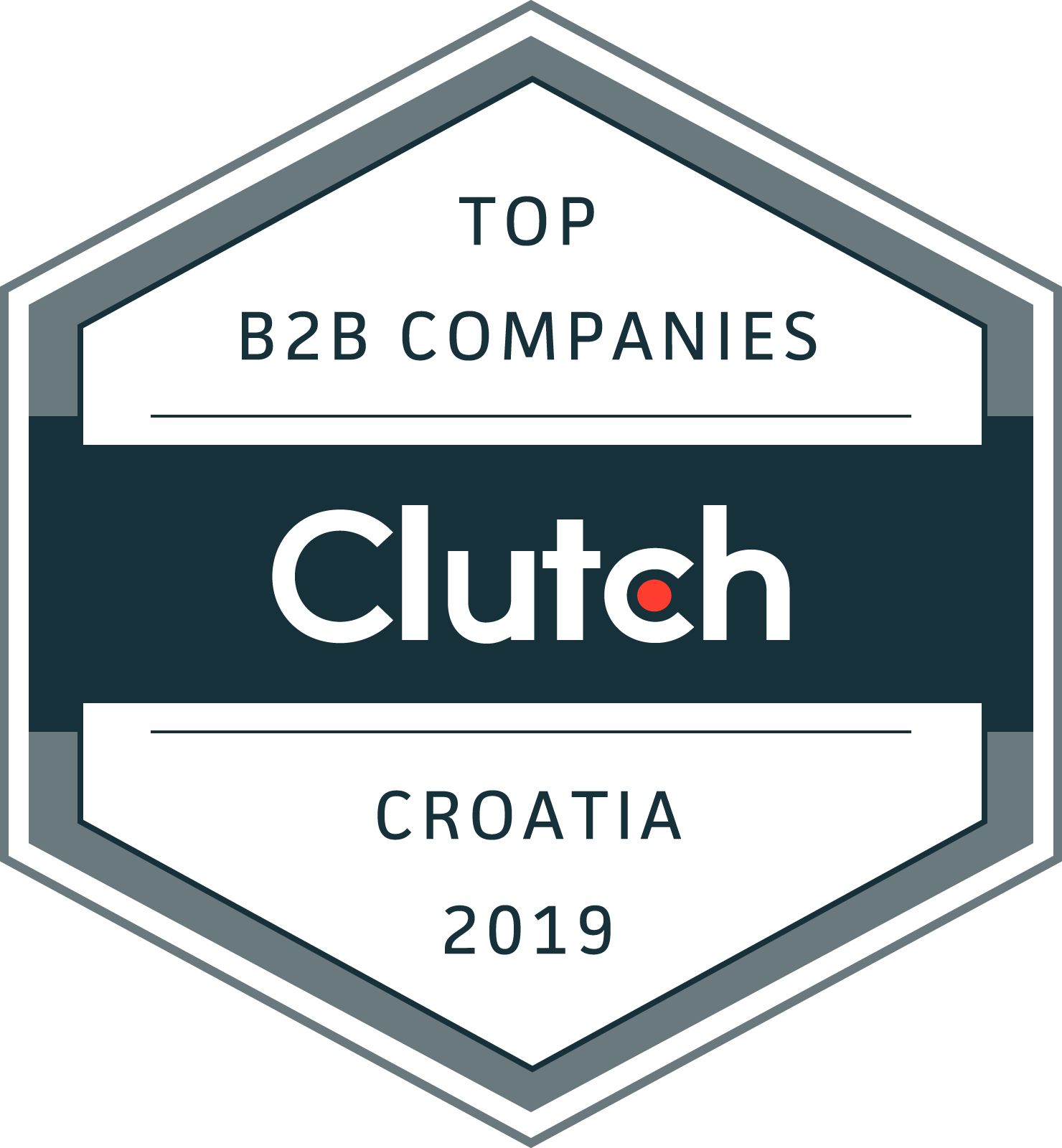 Top B2B companies in Croatia